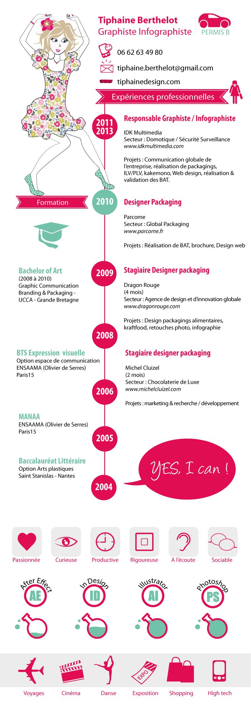 CV-2013-2014-v3