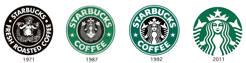 Logo evolution starbucks